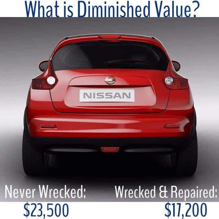 What is Diminished Value?